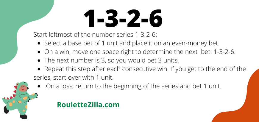 1-3-2-6 roulette system