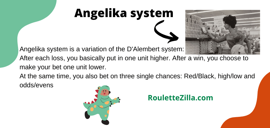 Angelika roulette betting system