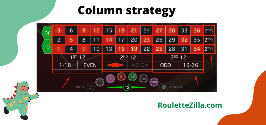 Column roulette strategy